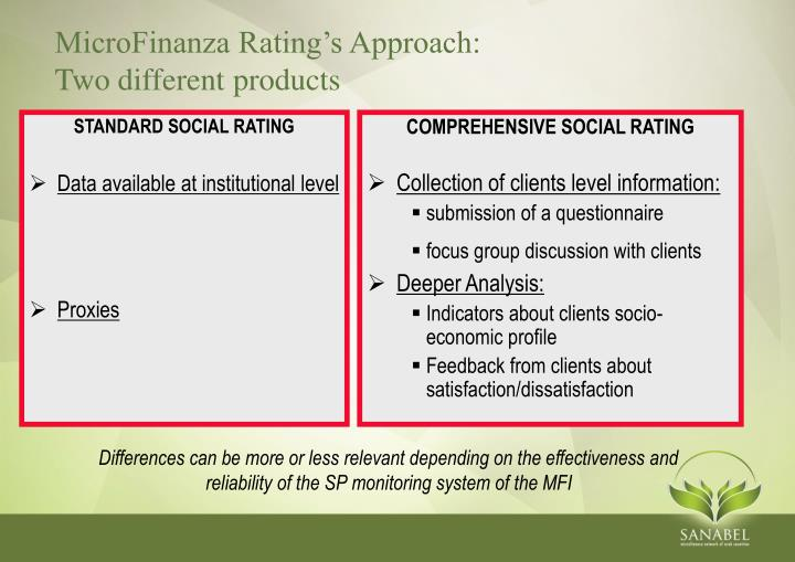 MicroFinanza Rating's Approach: