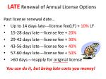 late renewal of annual license options