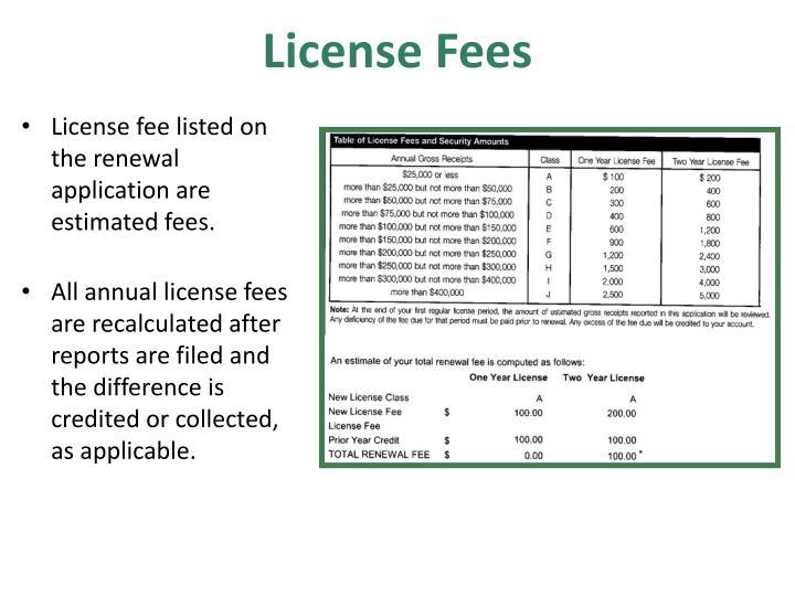 License Fees