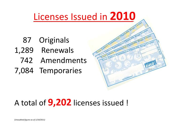 Licenses Issued in