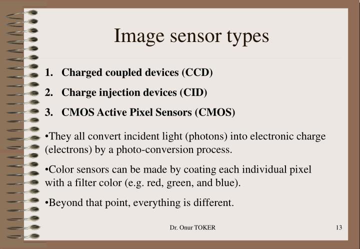 Image sensor types