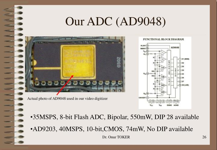 Our ADC (AD9048)