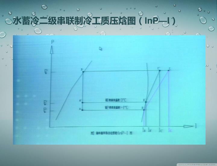 水蓄冷二级串联制冷工质压焓图(
