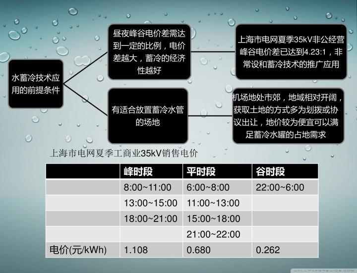 上海市电网夏季工商业