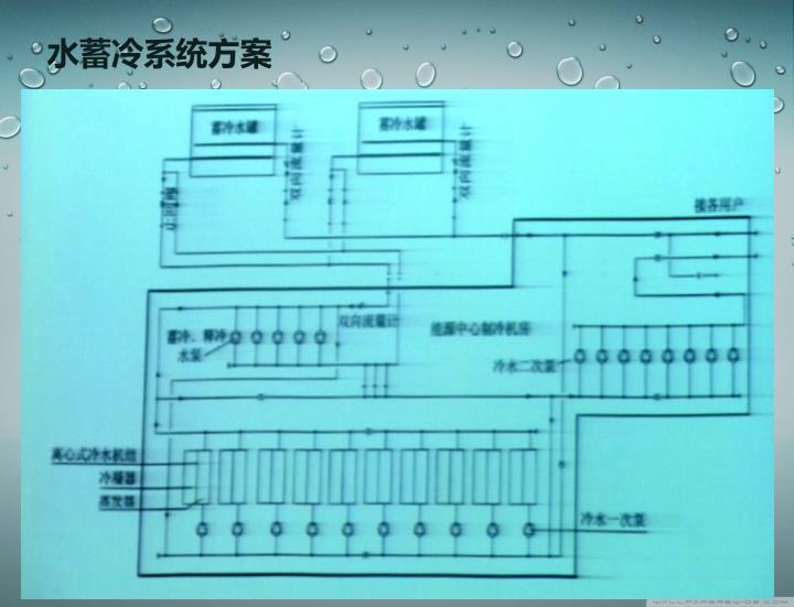 水蓄冷系统方案
