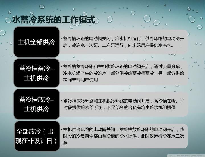 水蓄冷系统的工作模式