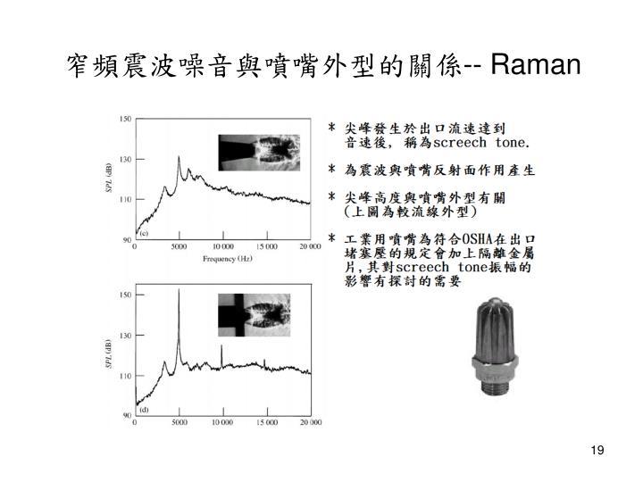窄頻震波噪音與噴嘴外型的關係