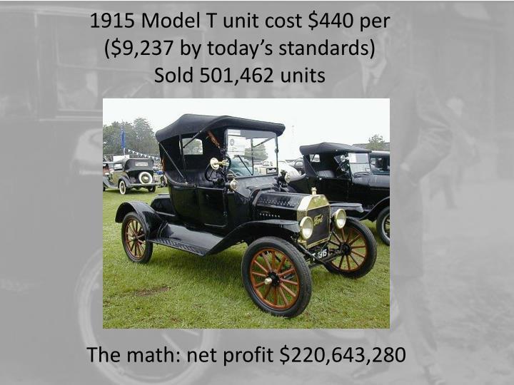 1915 Model T unit cost $440 per