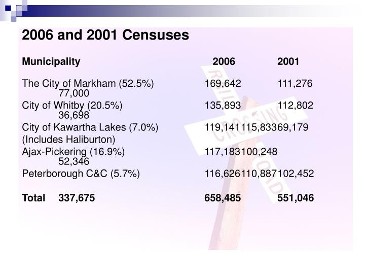 2006 and 2001 Censuses