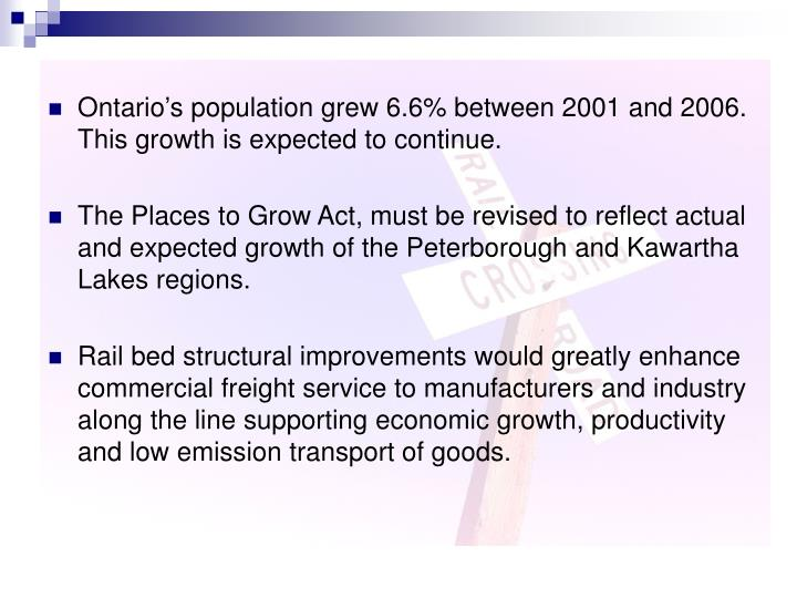 Ontario's population grew 6.6% between 2001 and 2006. This growth is expected to continue.