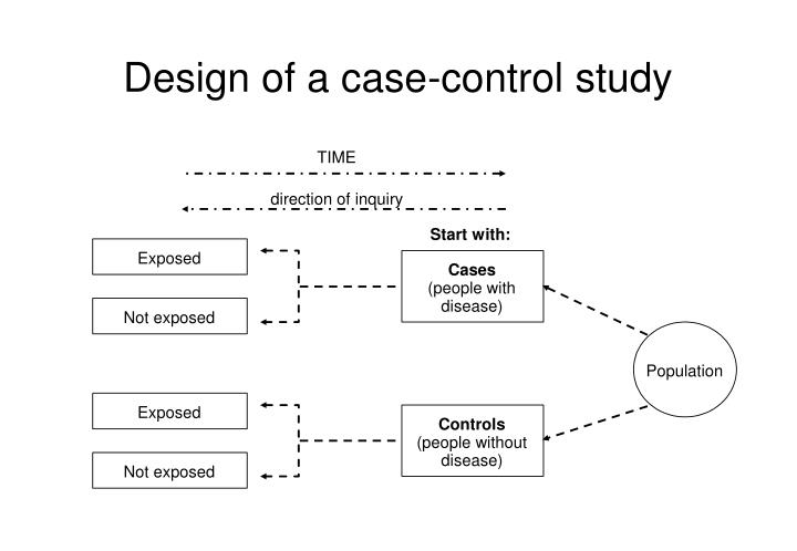 Case control study design pictures to pin on pinterest for Design a case