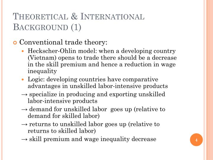 Theoretical & International