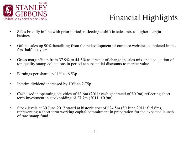 Financial Highlights