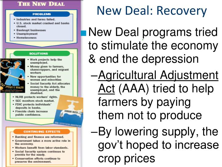 New Deal: Recovery