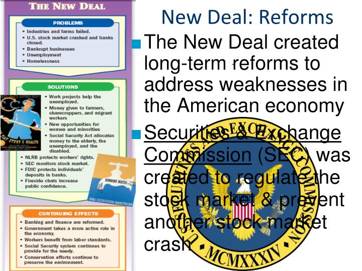 New Deal: Reforms