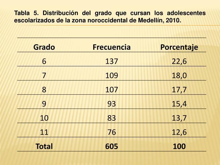 Tabla 5. Distribución del grado que cursan los adolescentes escolarizados de la zona noroccidental de Medellín, 2010.