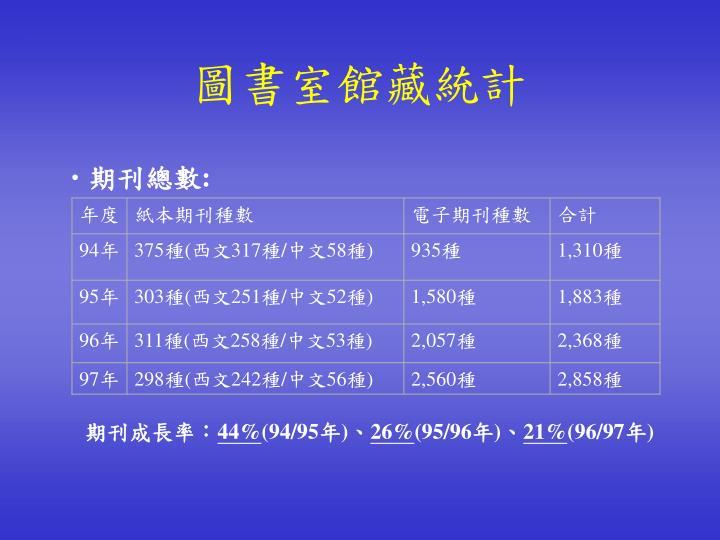 圖書室館藏統計