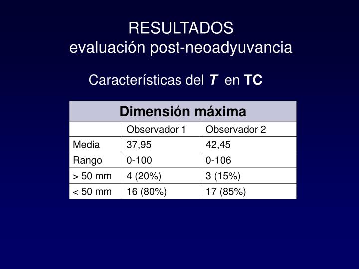 RESULTADOS                                            evaluación post-neoadyuvancia