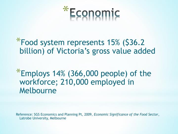 Food system represents 15% ($36.2 billion) of Victoria's gross value added