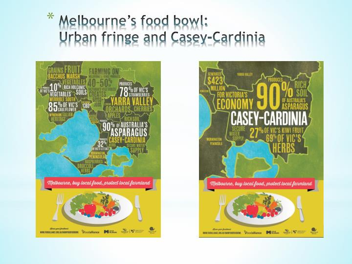 Melbourne's food bowl:
