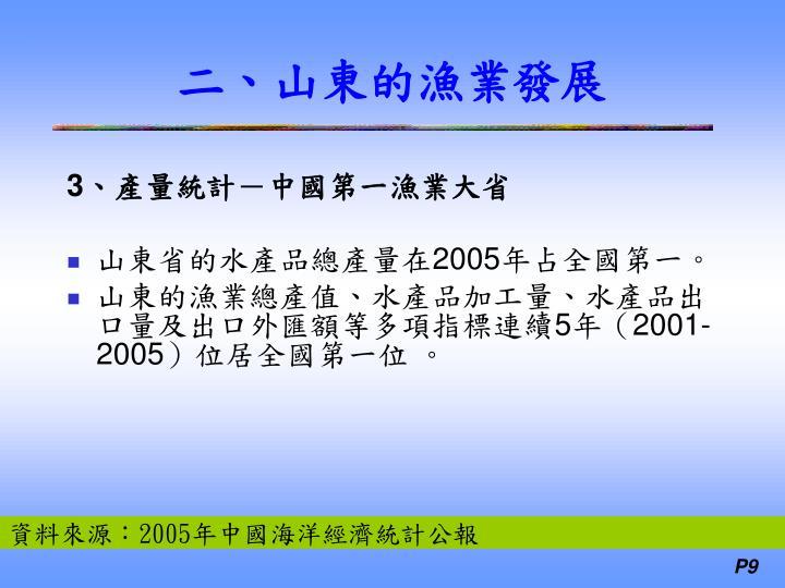 3、產量統計-中國第一漁業大省