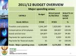 2011 12 budget overview