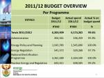 2011 12 budget overview1
