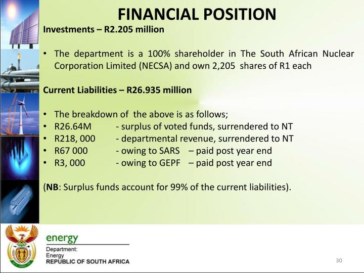 Investments – R2.205 million