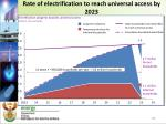 rate of electrification to reach universal access by 2023
