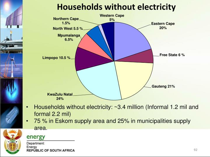 Households without electricity