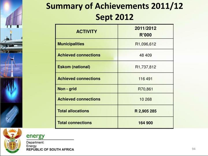 Summary of Achievements 2011/12
