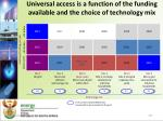 universal access is a function of the funding available and the choice of technology mix