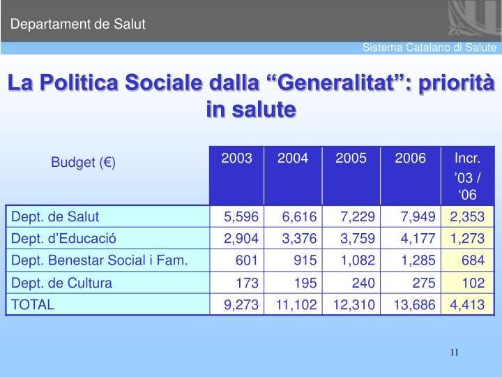 """La Politica Sociale dalla """"Generalitat"""": priorità in salute"""