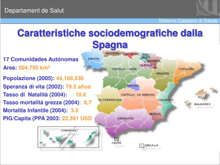 Caratteristiche sociodemografiche dalla Spagna