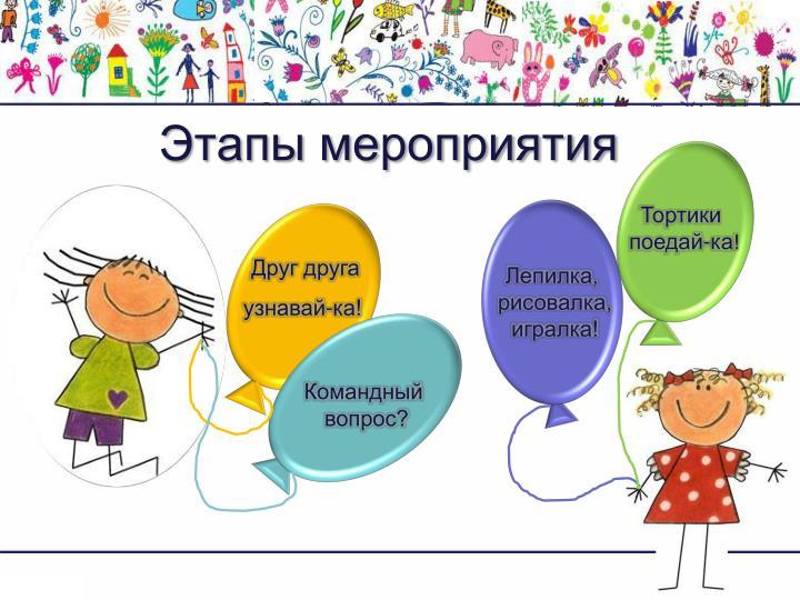 Этапы мероприятия