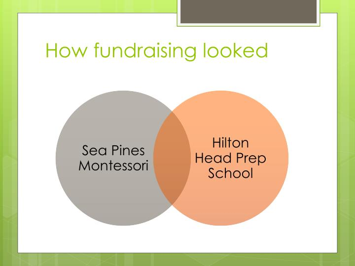 How fundraising looked