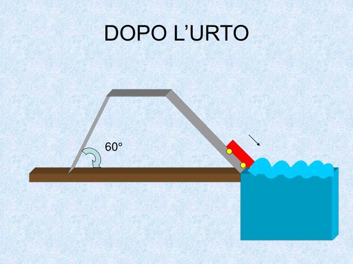 DOPO L'URTO