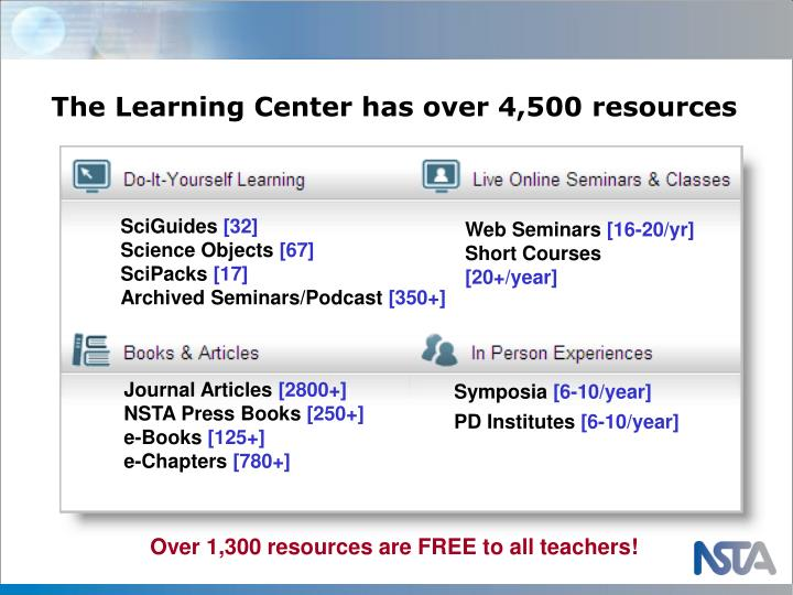The Learning Center has over 4,500 resources