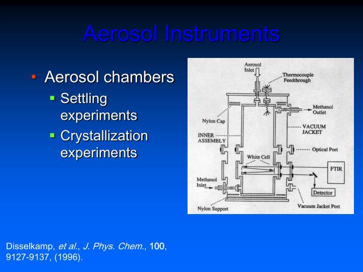 Aerosol Instruments