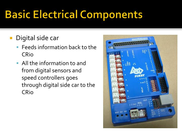 basic electrical components Control components are used in a wide variety of applications with varying degrees of complexity one example of a simple control circuit is a circuit.