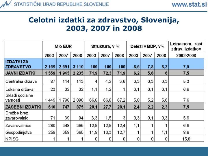 Celotni izdatki za zdravstvo, Slovenija,            2003, 2007 in 2008