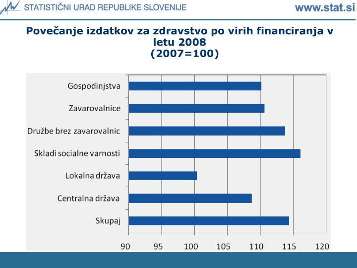 Povečanje izdatkov za zdravstvo po virih financiranja v letu 2008