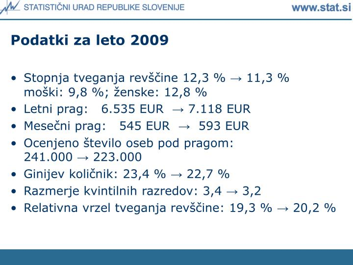 Podatki za leto 2009