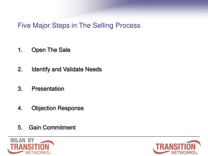Five Major Steps in The Selling Process