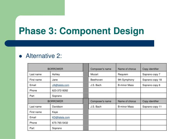 Phase 3: Component Design