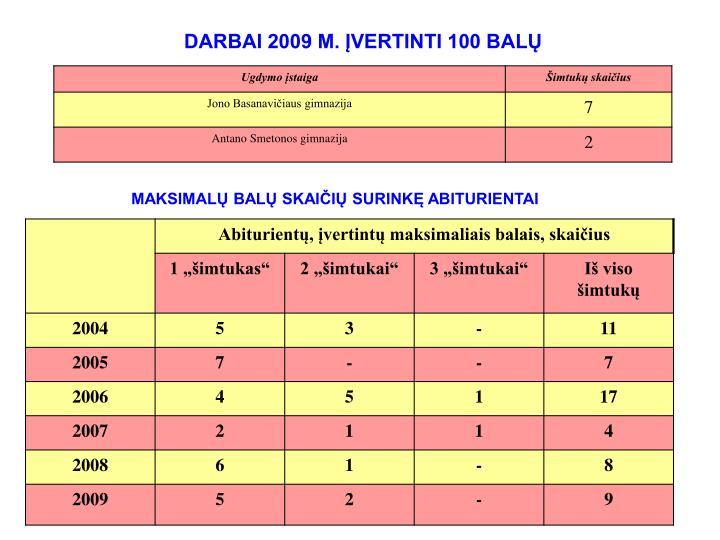 DARBAI 2009 M. ĮVERTINTI 100 BALŲ
