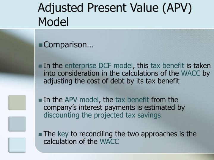 Adjusted Present Value (APV) Model