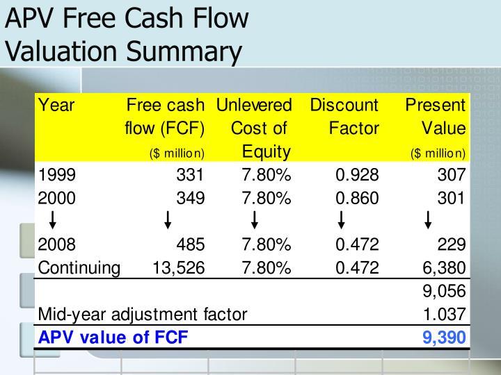 APV Free Cash Flow