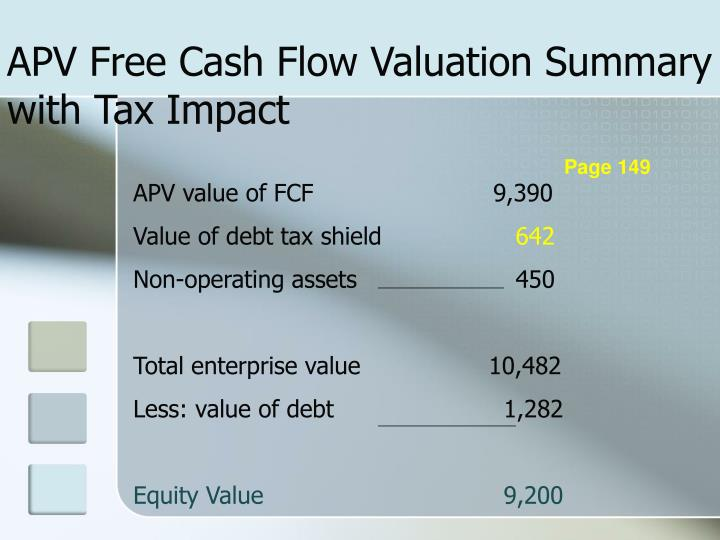 APV Free Cash Flow Valuation Summary with Tax Impact