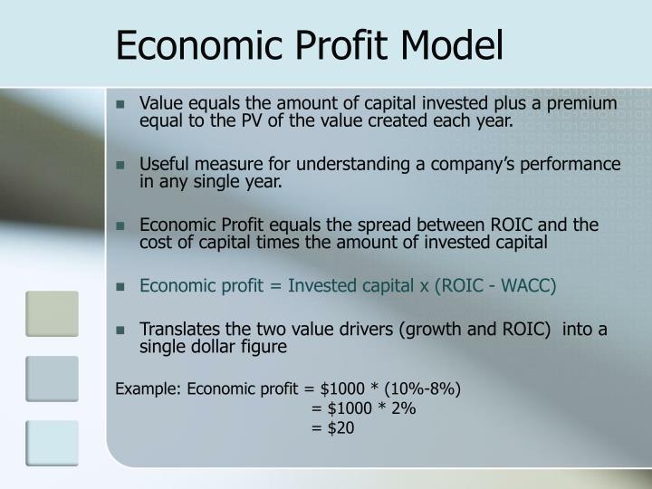 Economic Profit Model
